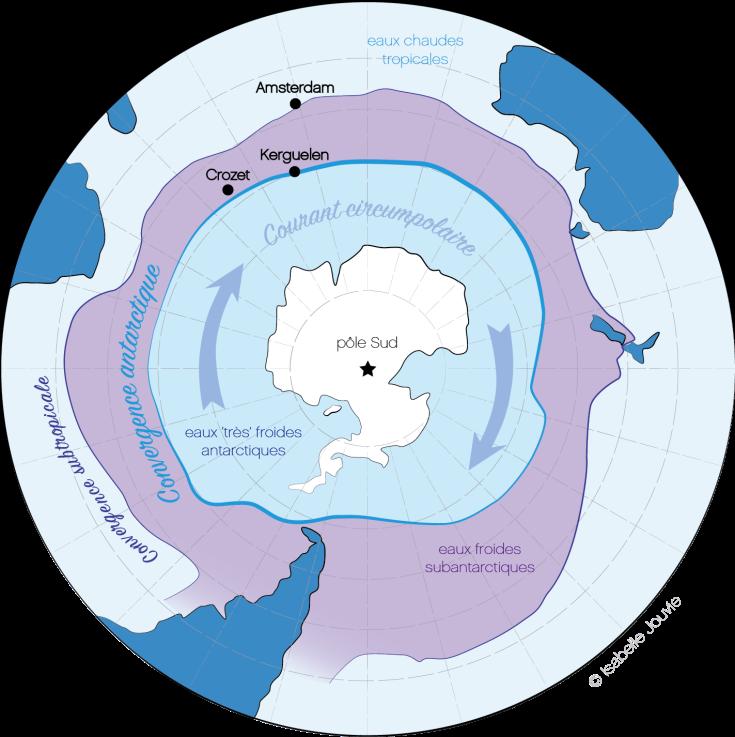 isolement antarctique circum